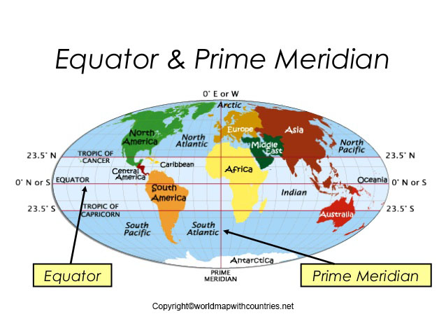 World Map with Equator and Prime Meridian